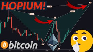 BITCOIN & ETHEREUM BACKTESTING MAJOR TREND AREAS!!! COULD BITCOIN HALVING MAKE THIS POSSIBLE?