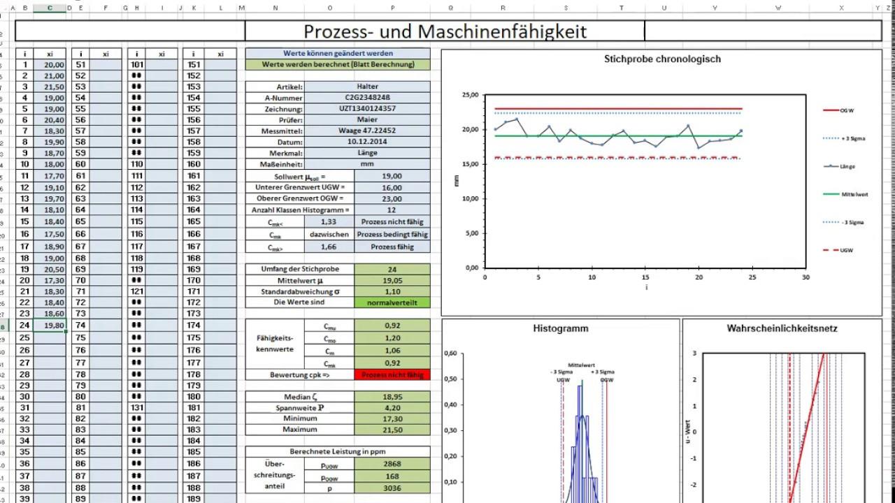 cpk cp cpm excel chart Prozessfaehigkeit Maschinenfaehigkeit
