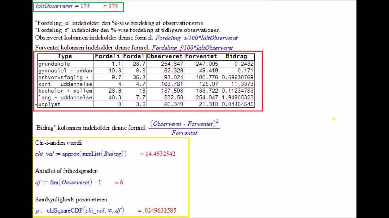 Debatten - AT forløb i samfundsfag og matematik