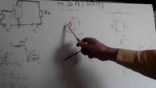 Полевые транзисторы  Принцип действия, параметры и характеристики