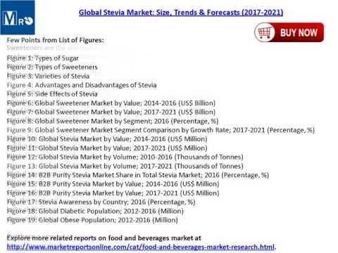 Stevia Market: Global Forecasts to 2021