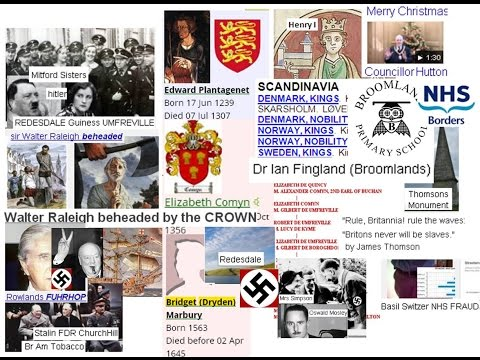 Walter Raleigh beheaded by the CROWN, NOT related to Bush TSARS or Churchill   NHS Killing Britannia