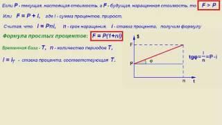 ВИДЕОУРОК: Финансовая математика. Простые проценты