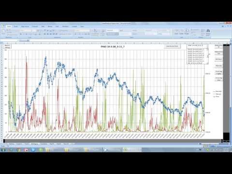 Excel # 432 - Stabdiagramm für Häufigkeitsverteilung aus Fehlerindikatoren from YouTube · Duration:  4 minutes 36 seconds
