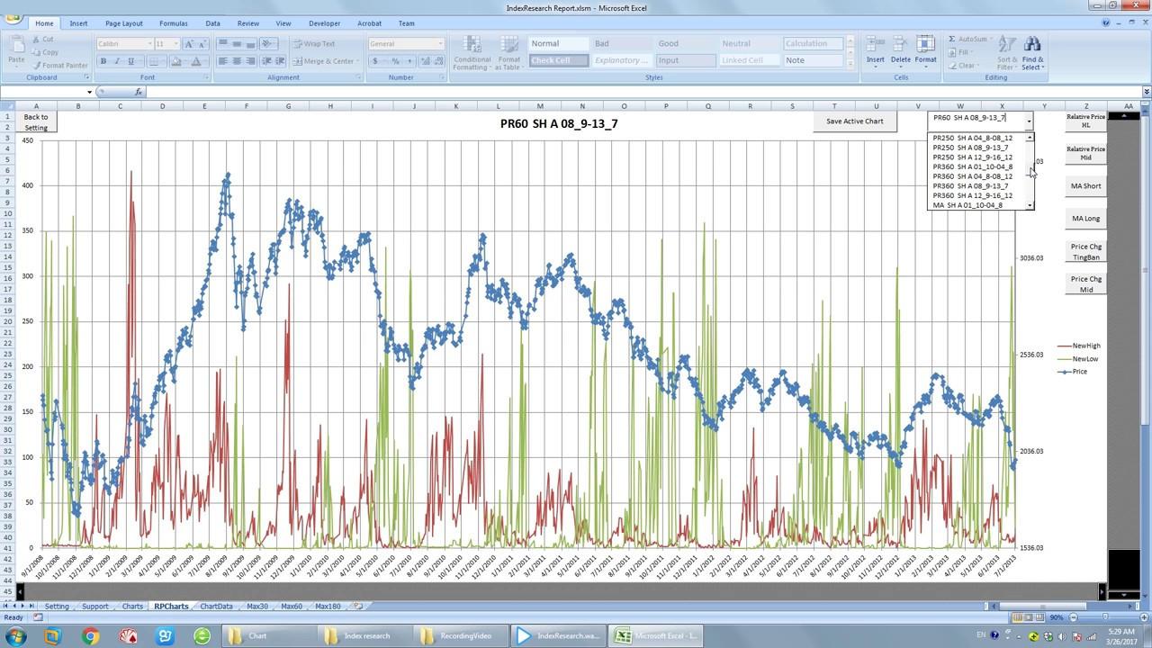 Excel VBA: Dynamic Chart techniques Part 1