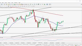 Forex USD/JPY