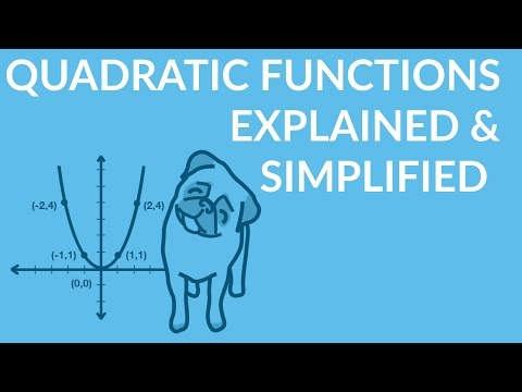 Quadratic Functions Explained Simplified And Made