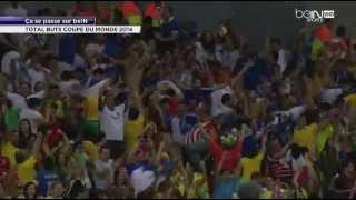 Coupe du Monde 2014, Tous les buts