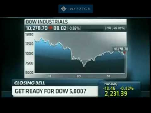 Charles Nenner on CNBC: Dow 5,000