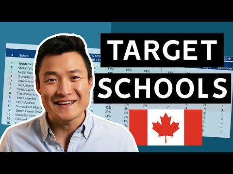 Canadian Target Schools (Using Data)