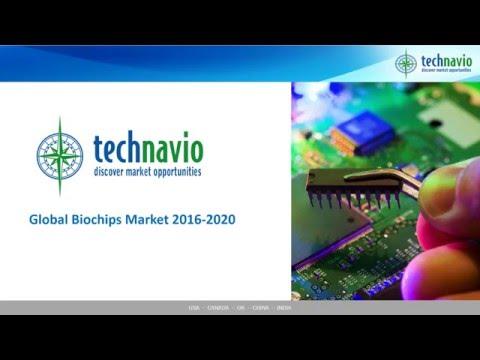Global Biochips Market 2016-2020
