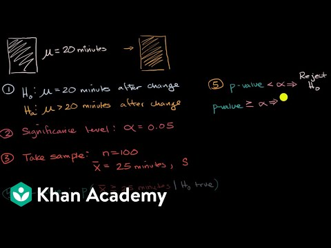 P-values and significance tests | AP Statistics | Khan Acade