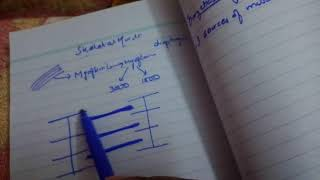 SKELETAL MUSCLE ch 6 Guyton fast review with imp MCQ part 1
