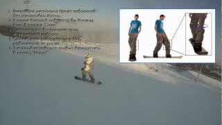 Видео-уроки экстримкарвинга 1.1ru - Ротация(Сноубордическая школа FunCarve проведет три курса по обучению качественному катанию на сноуборде. С 2 по 17 март..., 2012-04-04T17:43:52.000Z)