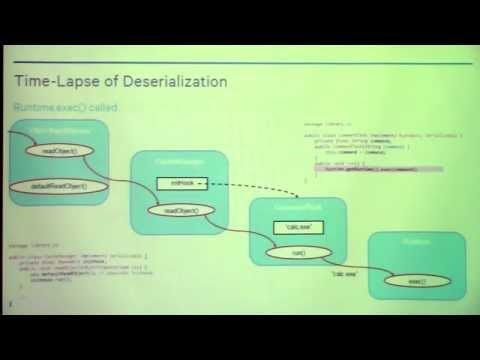 Marshalling Pickles - Chris Frohoff & Gabriel Lawrence - OWASP AppSec California 2015