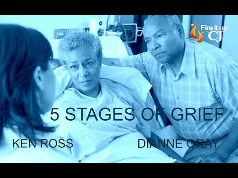 5 Stages of Grief ( Elisabeth Kubler-Ross Foundation)