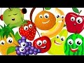 ten in the bed | learn fruits song | nursery rhymes songs | baby videos | Kids Tv Nursery Rhymes