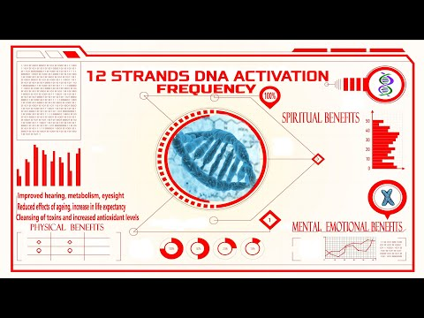 12 Strands DNA Activation Frequency - MOST POWERFUL Future-channelled Binaural Beat plus Isochronics