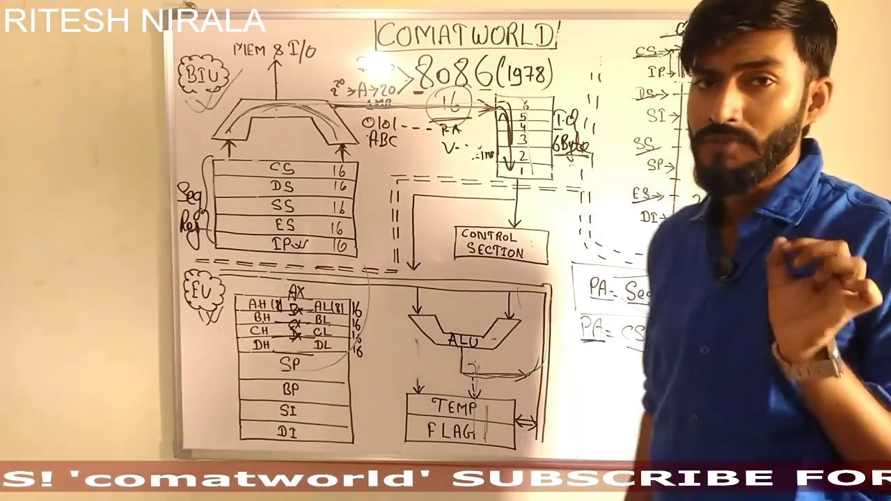 8086 microprocessor [ 1280 x 720 Pixel ]