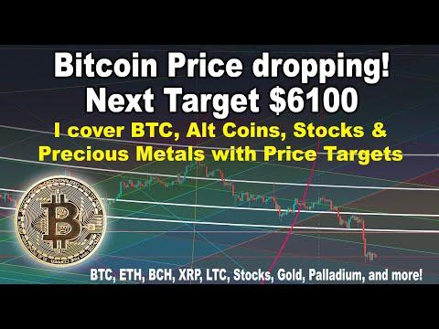 Bitcoin Price Dropping, Target $6.1k!  Price Targets For BTC, Alt Coins, Stocks & Precious Metals TA
