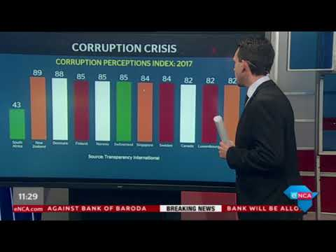 Michael Marillier on corruption in SA compared to the globe