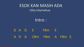 Esokkan Masih Ada (Utha Likumahuwa) - Lirik lagu dan Chord Gitar