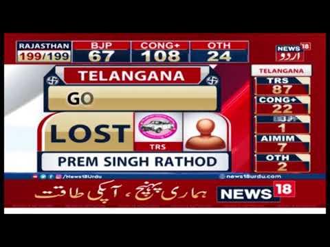 Telangana Election Results 2018: BJP's Raja Singh Win's In Goshamahal Constituency