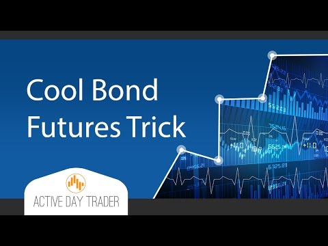 Bond Futures Unemployment Trick - Future Trade, Futures Trading - Interest Rates