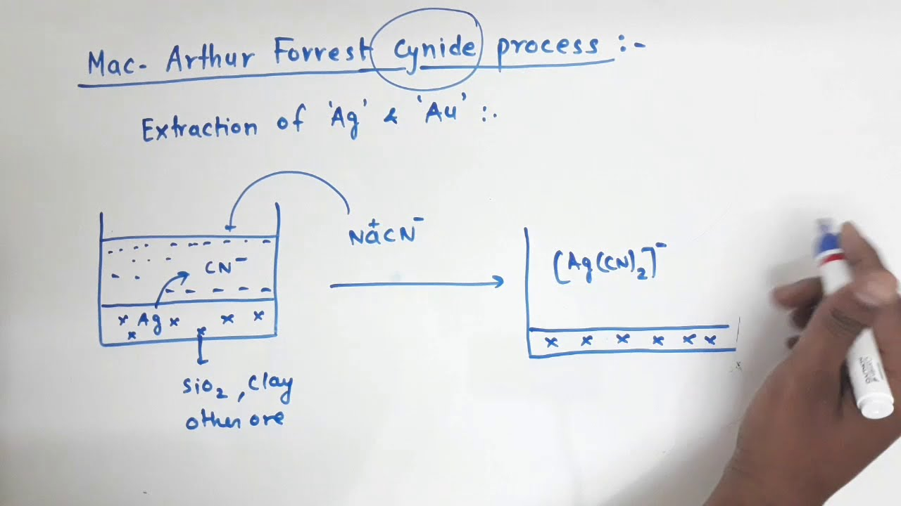 Class 12 Metallurgy Mac Arthur Forrest Cynide Process Extraction Of Silver And Gold Youtube
