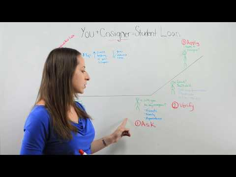 How to Find a US Cosigner