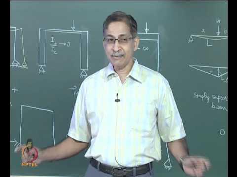 Structural Analysis Devdas Menon Pdf Free 598