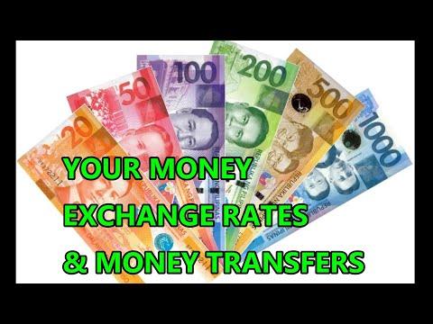 YOUR MONEY, EXCHANGE RATES, & MONEY TRANSFERS