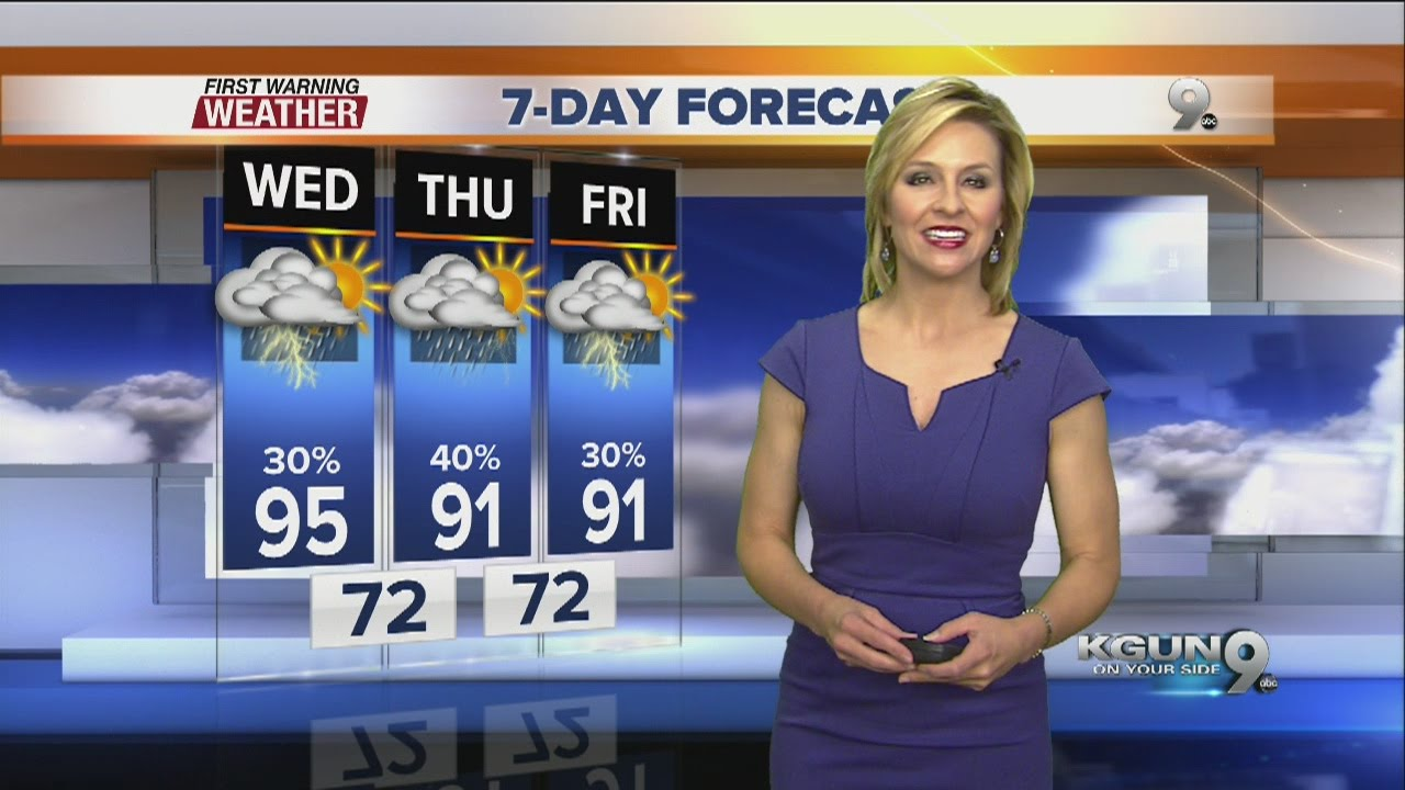 Chief meteorologist erin christiansen s kgun 9 forecast tuesday