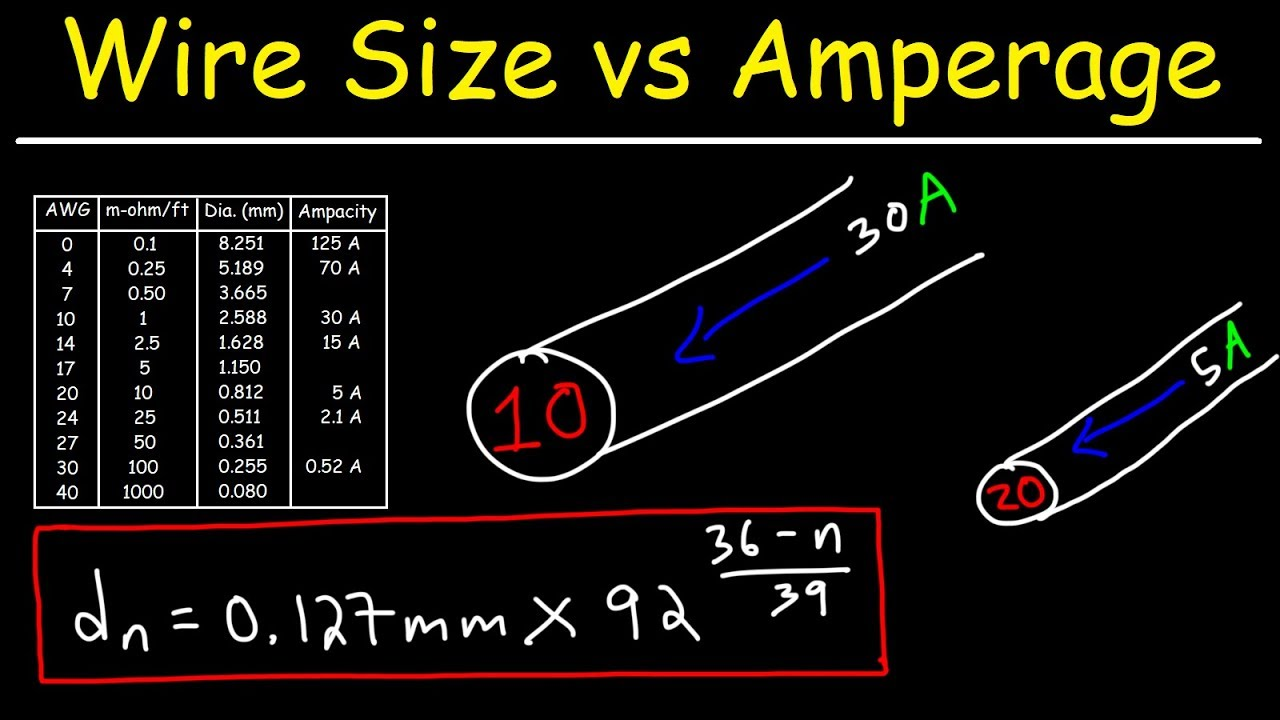 Wire Gauge Awg Amperage Diameter Size Resistance Per Unit Length Youtube