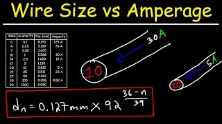 Wire Gauge - AWG, Amperage, Diameter Size, & Resistance Per Unit Length -  YouTubeYouTube