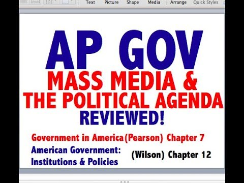 AP GOV Explained Government In America Chapter 7