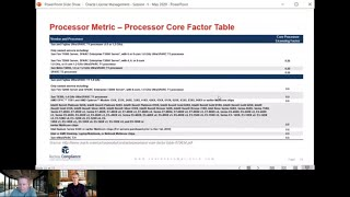 Oracle License Management Training: Oracle Licensing Part 1 of 8