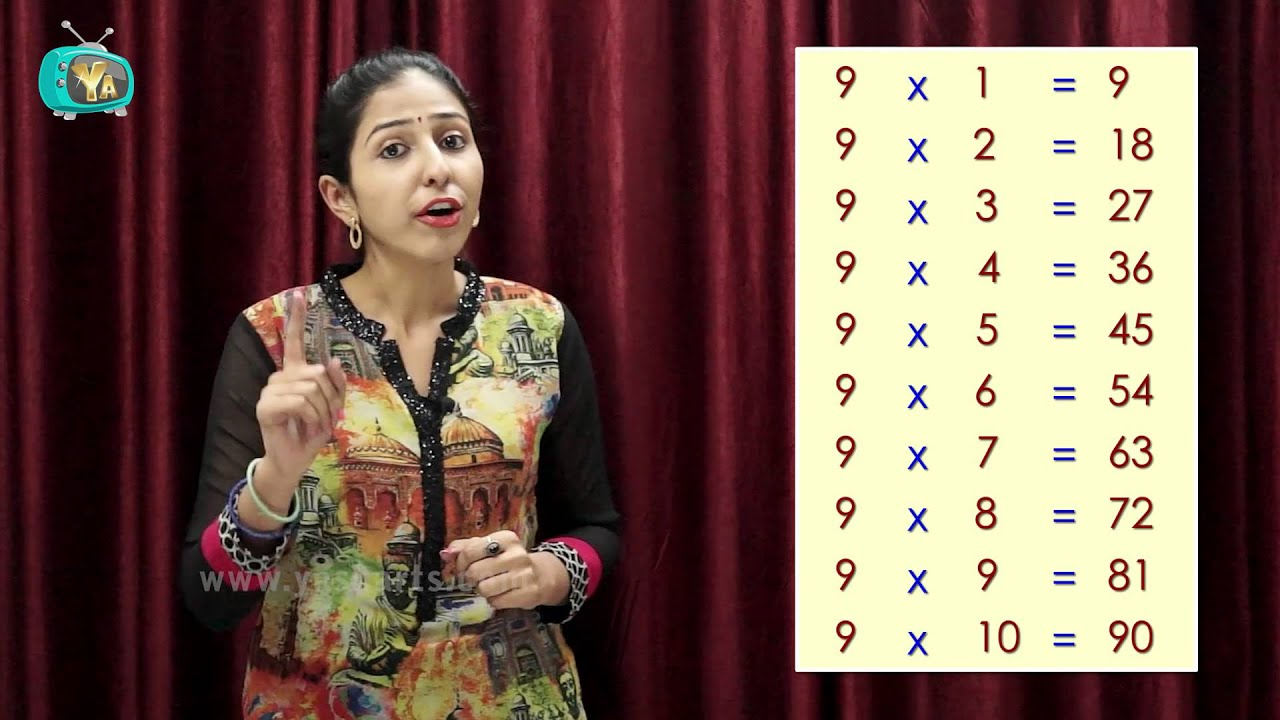 multiplication table of 9 table of nine maths multiplication maths for kids
