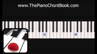 Fur Elise Piano Tutorial - EASY!! Learn it quick! - The Piano Chord Book