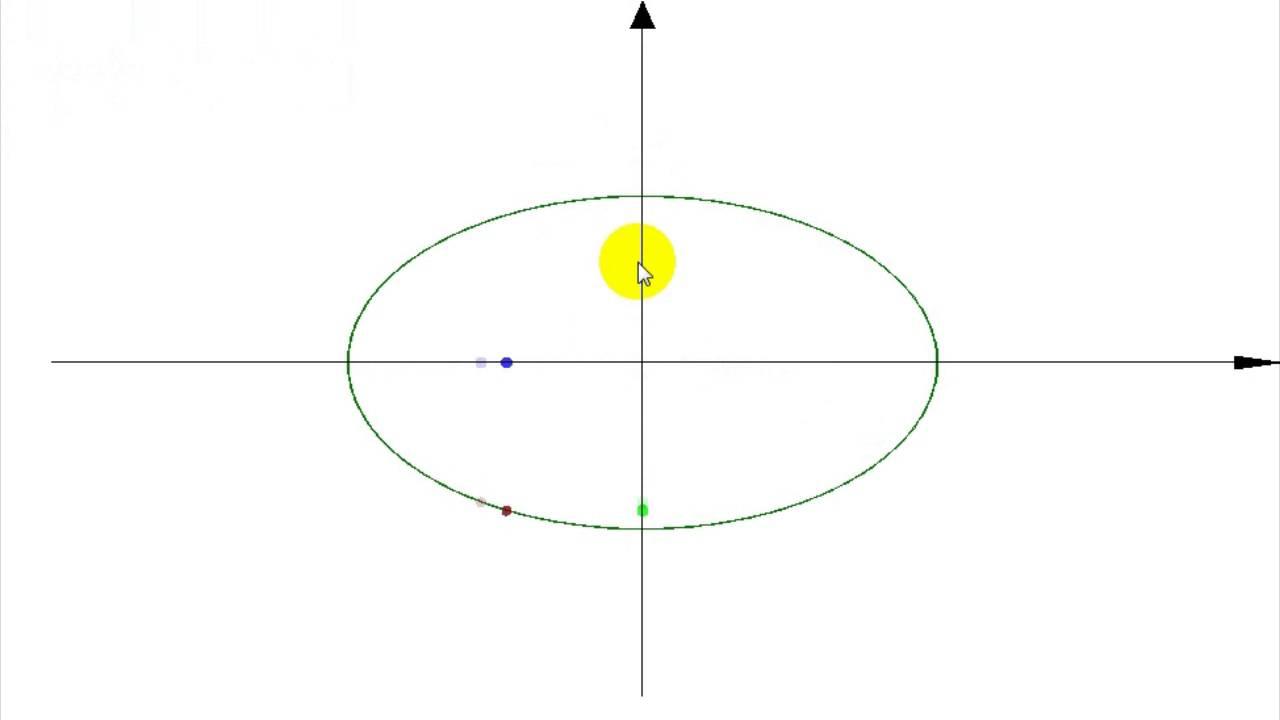 Резонанс колебания волны на forex прогноз форекс на 13.02.12