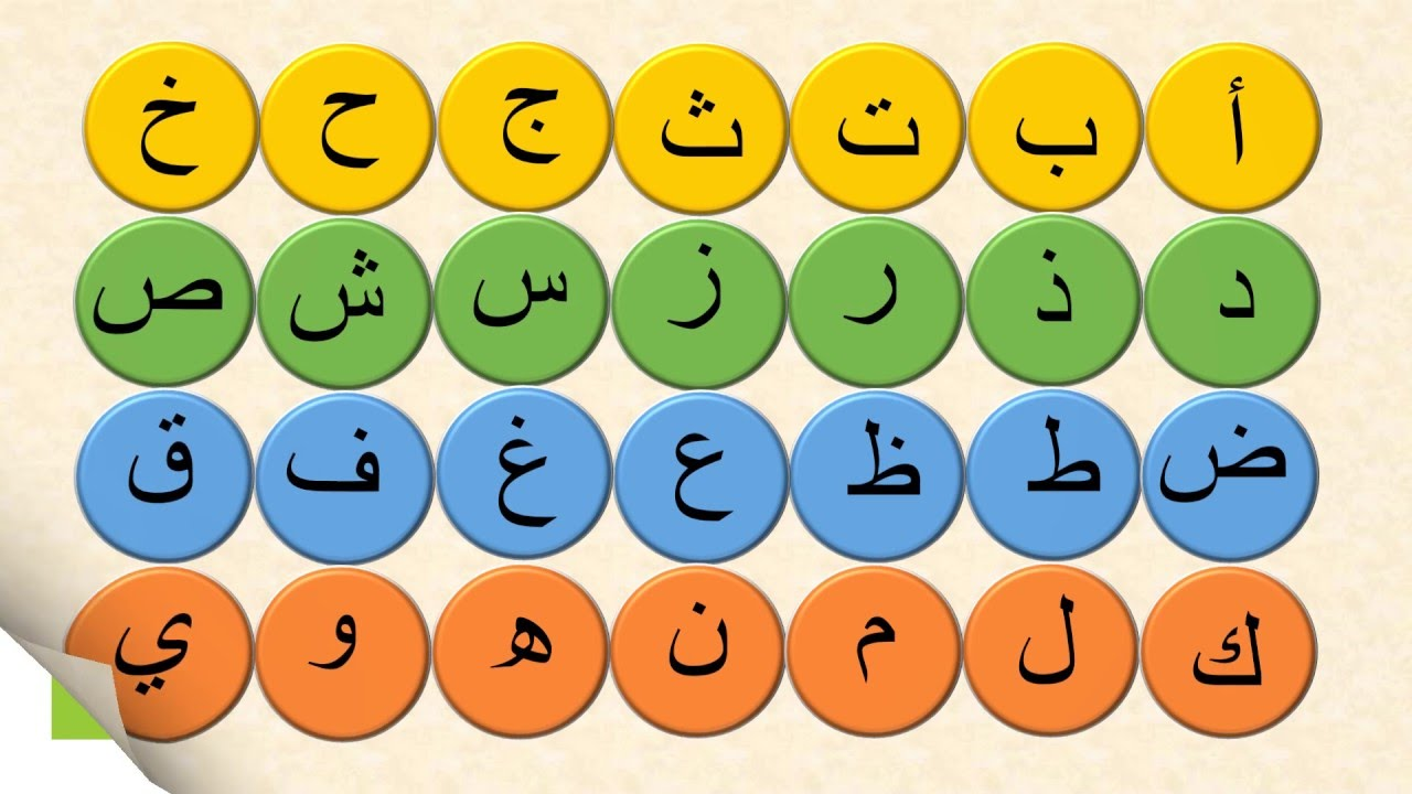 Arabic Alphabet Learn Arabic Alphabet تعلم حروف اللغة العربية Alif Ba Ta Youtube Arabic Alphabet For Kids Computer Keyboard School Coloring Pages