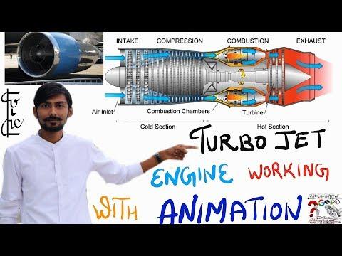 [HINDI] TURBOJET ENGINE ANIMATION ~ WORKING & DETAILED EXPLAINATION OF JET ENGINE