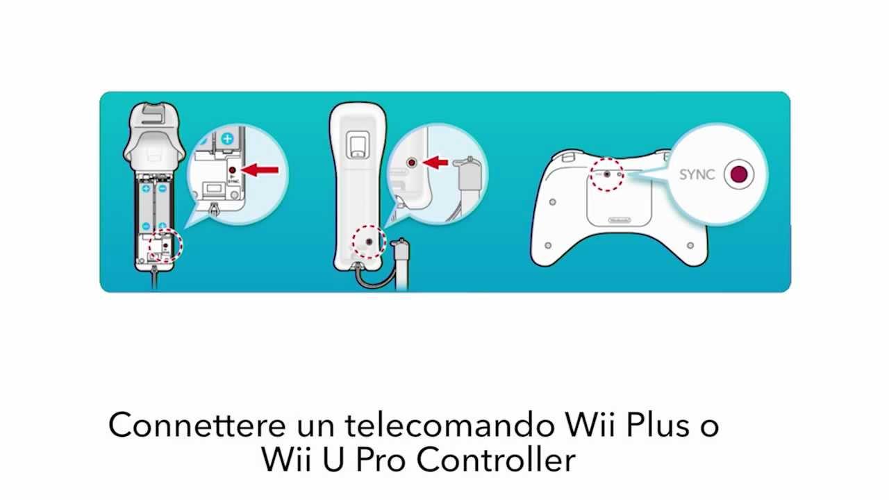 Il telecomando Wii è stato sincronizzato, ma non funziona ...