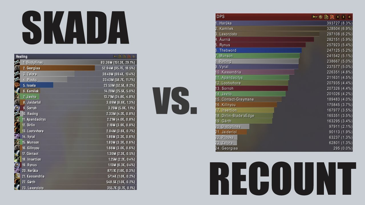 Skada Vs Recount Wow Meters Comparison Youtube