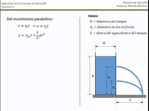 Teorema de Torricelli parte 4
