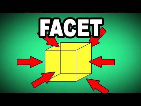 Learn English Words: FACET - Meaning, Vocabulary with Pictures and Examples