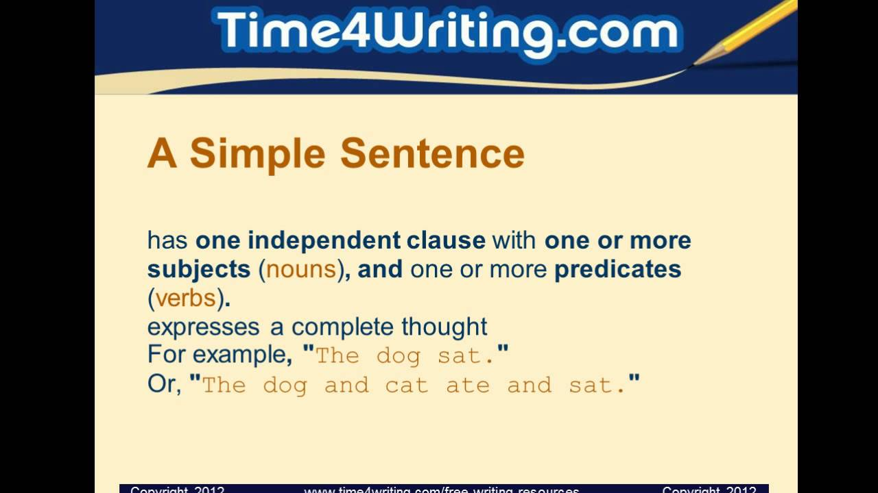 Worksheets Quiz On Types Of Sentences Simple Compound Complex Compound-complex simple compound complex sentences quiz youtube quiz