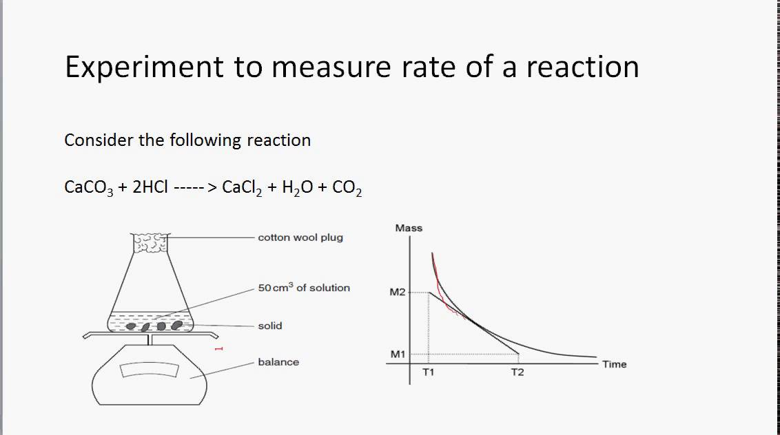 rates of reactions The rate law or rate equation for a chemical reaction is an equation that links the reaction rate with the concentrations or pressures of the reactants and constant parameters (normally rate coefficients and partial reaction orders) for many reactions the rate is given by a power law such as.