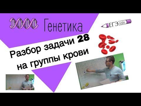 Как записывается группа крови и резус фактор