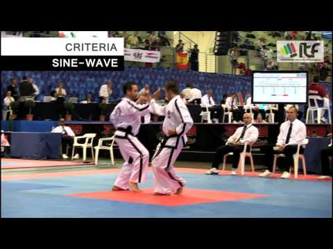 Euros 2016: prearranged sparring competition rules
